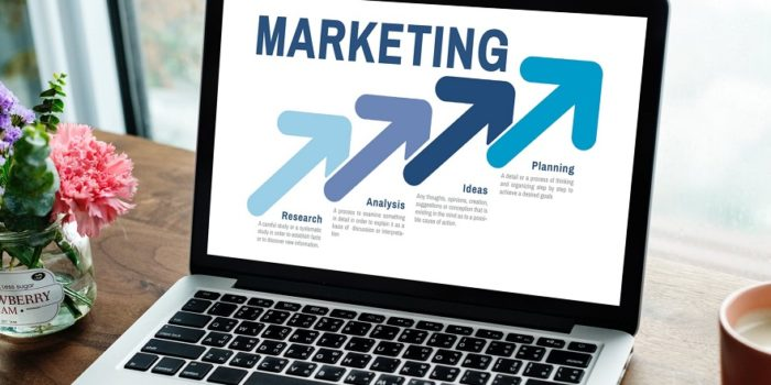 Begin With These Internet Marketing Tips To Propel Your Business Forward